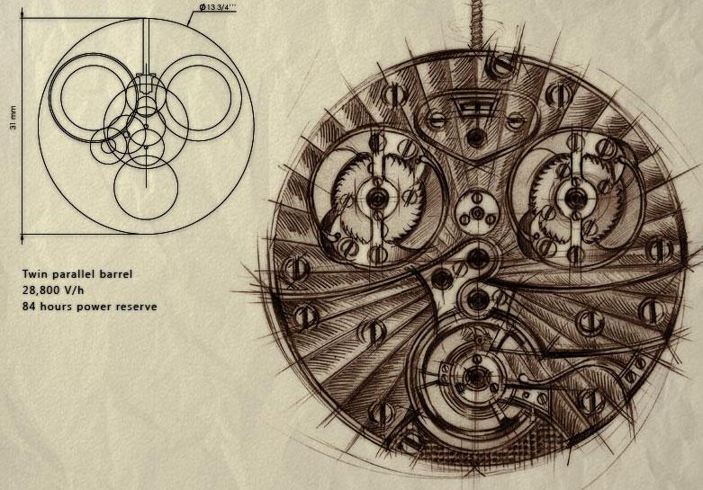 Mouvement de montre A. Favre & Fils
